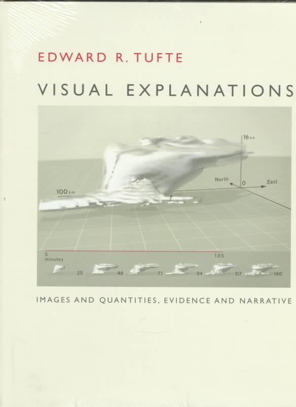 Visual Explanations By Tufte, Edward R.